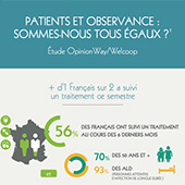 Capital Image - Etude 'Patients et Observance'